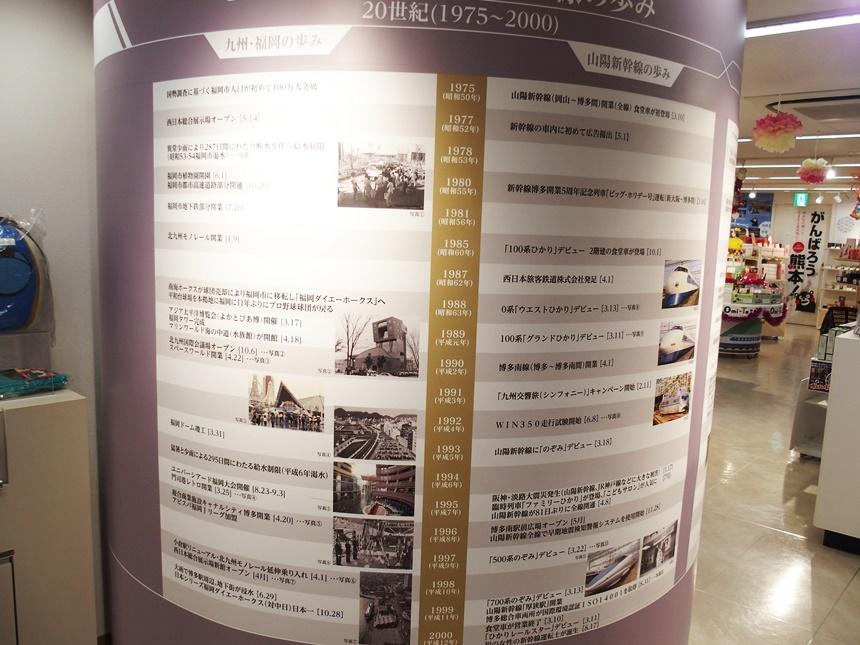 山陽新幹線ミュージアム11